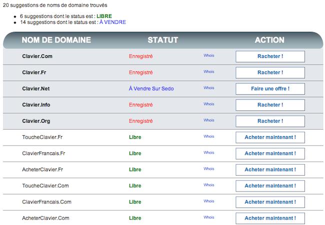 trouver des id u00e9es de noms de domaine  u2013 korben