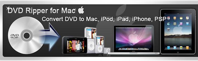 Téléchargez gratuitement WinX HD Video Converter