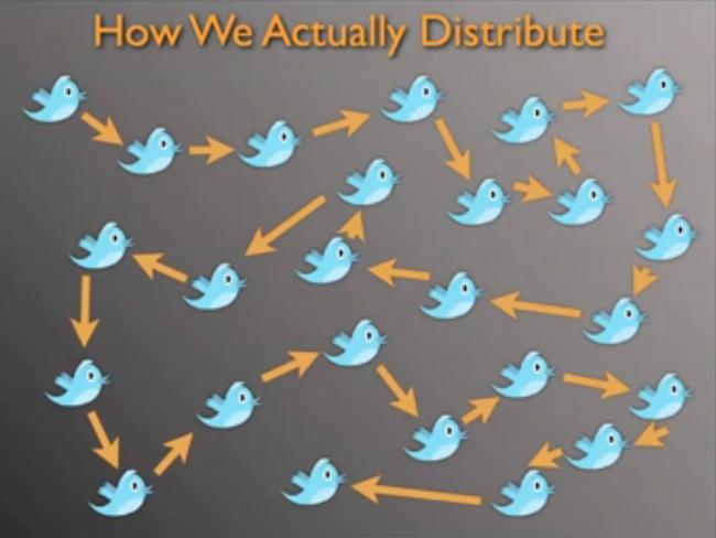cap 2010 07 18 à 22.14.51 Twitter utilise bittorrent pour ses mises à jour de serveurs