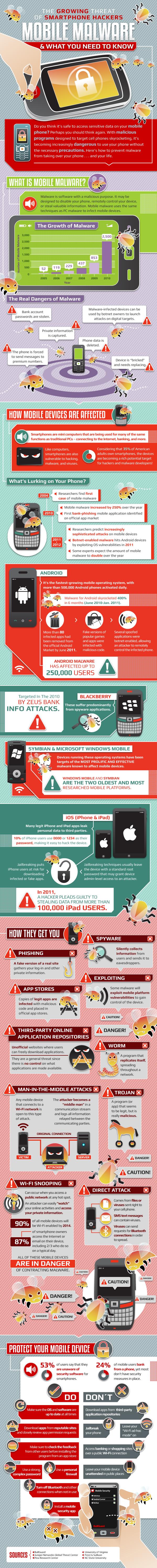 https://korben.info/app/uploads/2011/08/mobile-malware5.png