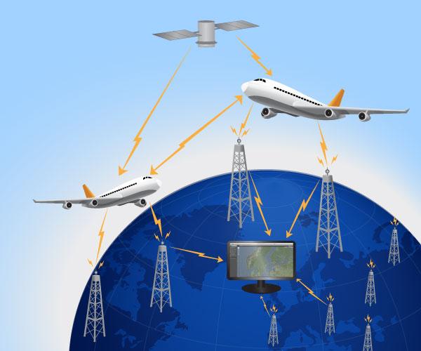 adsb Flightradar24