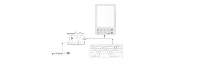 Un écran Kindle pour le Raspberry Pi