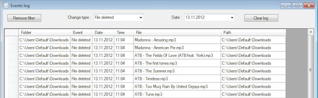 Comment surveiller les modifications ou ajouts de fichiers dans un répertoire ?