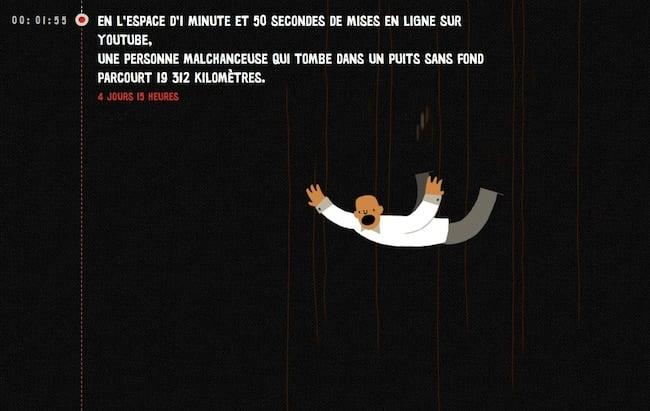 chute 1 heure par seconde
