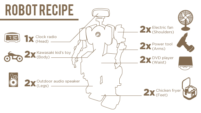 robot.recipe