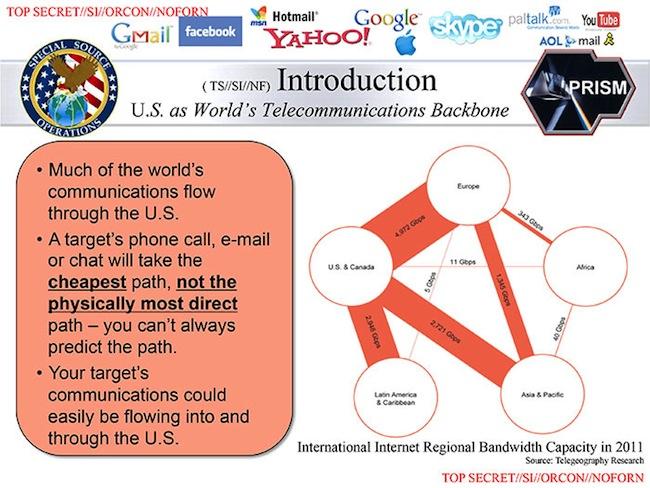prism slide 2 PRISM en résumé