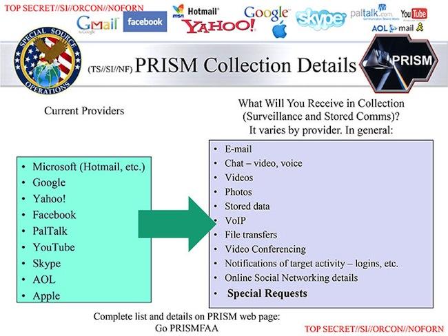 prism slide 4 PRISM en résumé