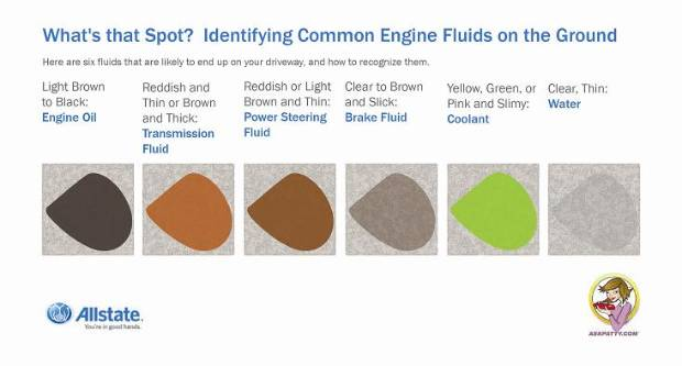 53114d7424b38c0b7287fd05d3a1f7729 Quel est ce liquide sous la voiture ?