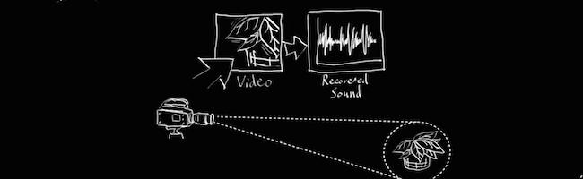 Un algorithme pour extraire du son à partir d'une information visuelle
