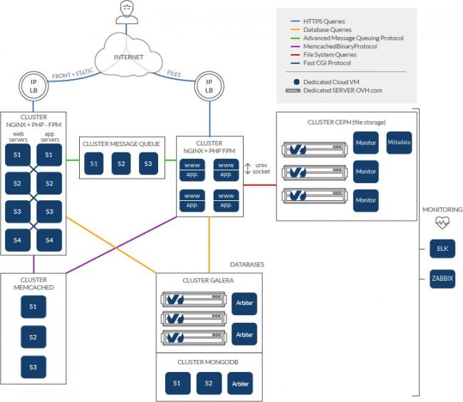 schema-solution-wimi