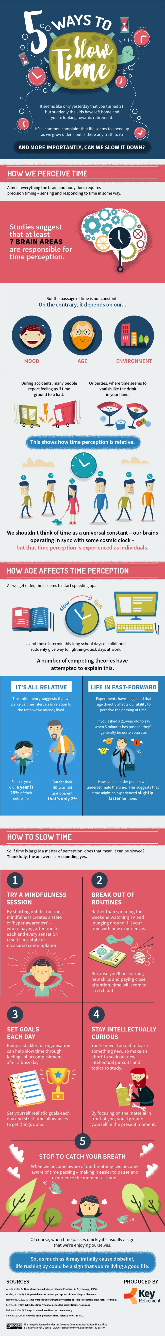 Ways-to-Slow-Down-Time