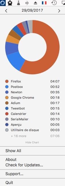 Usage – Trackez l'utilisation que vous faites de votre Mac