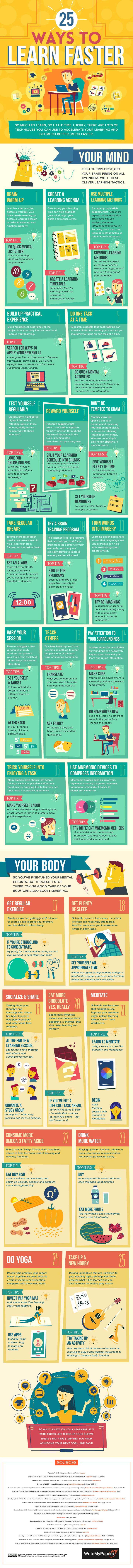 Comment apprendre plus rapidement ?