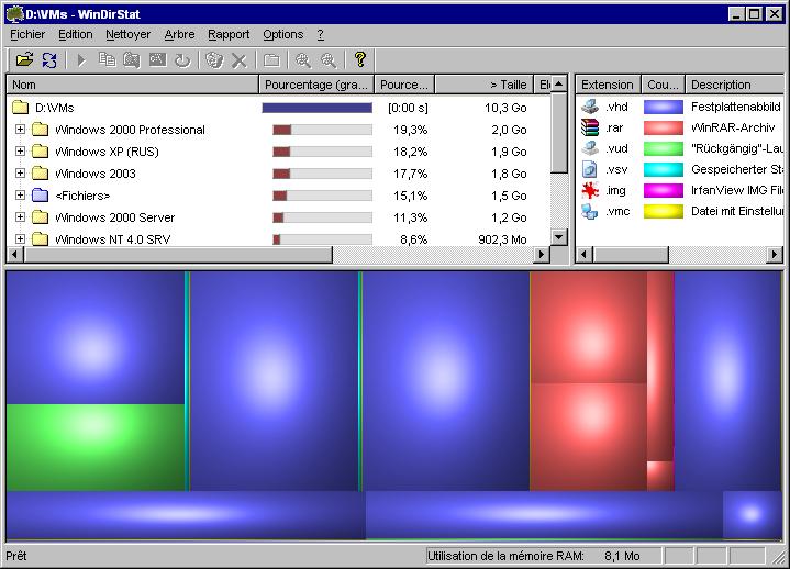 Comment trouver les fichiers et les dossiers qui prennent le plus de place sur votre disque dur ?