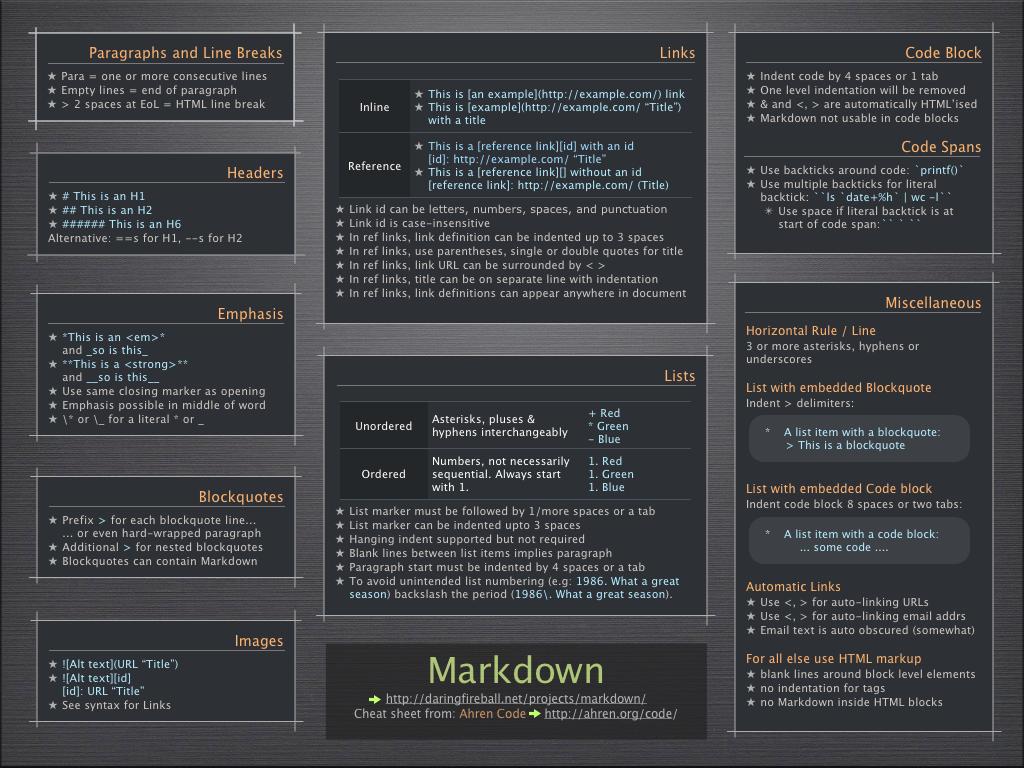 Pell – Un éditeur markdown wysiwyg de 1,38 kB