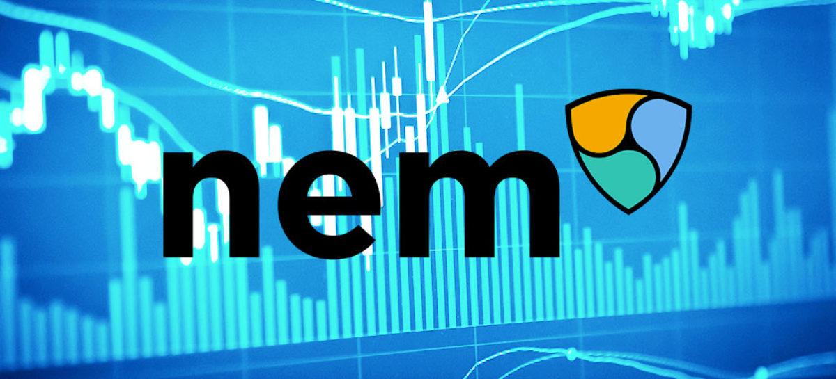 Comment les auteurs du hack de Coincheck ont réussi à blanchir 550 millions de dollars de NEM