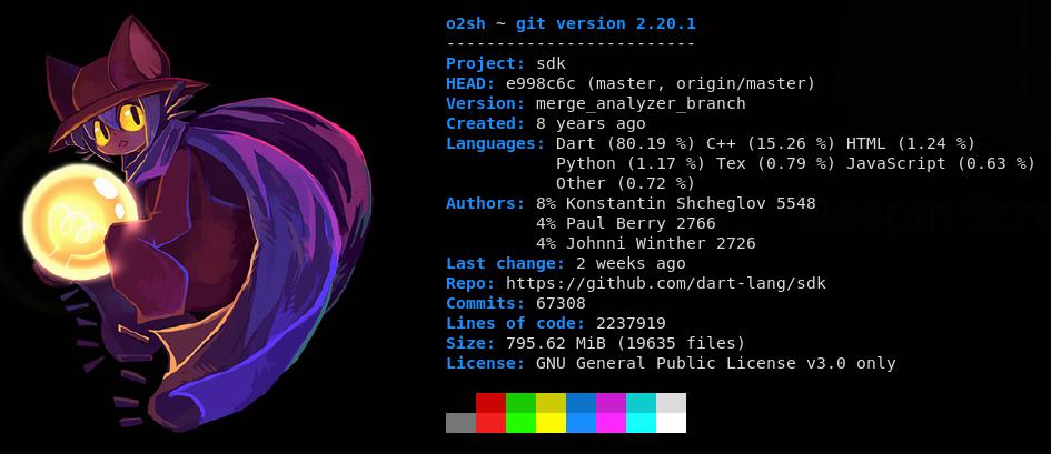 OnFetch – Pour afficher les infos d'un projet Git depuis votre terminal