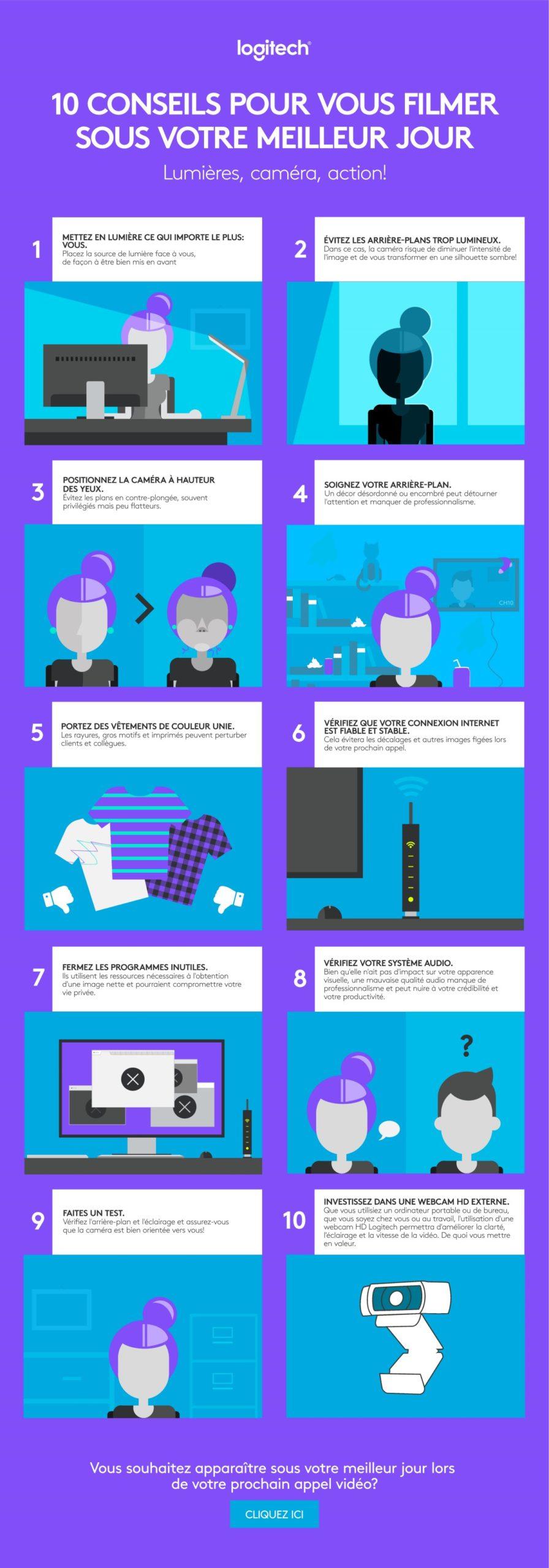 Infographie Logitech, conseils pour mieux se filmer