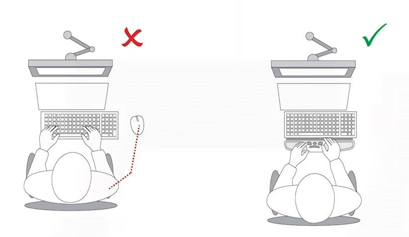 Position de l'épaule avec une souris centrale