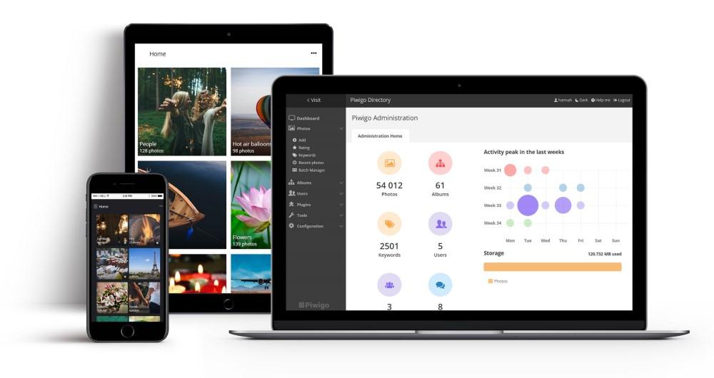 L'interface de Piwigo en image